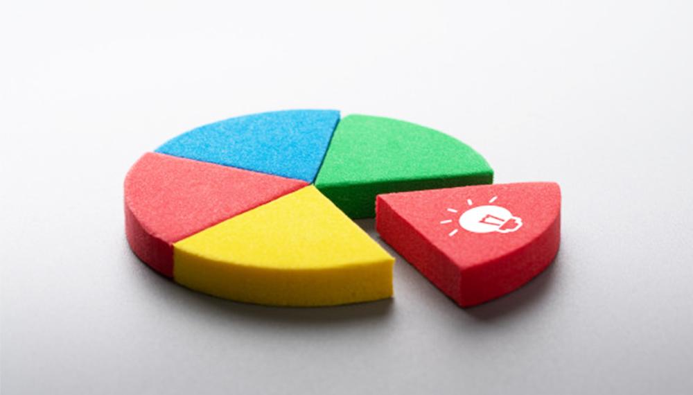 Investmetn Incentive System